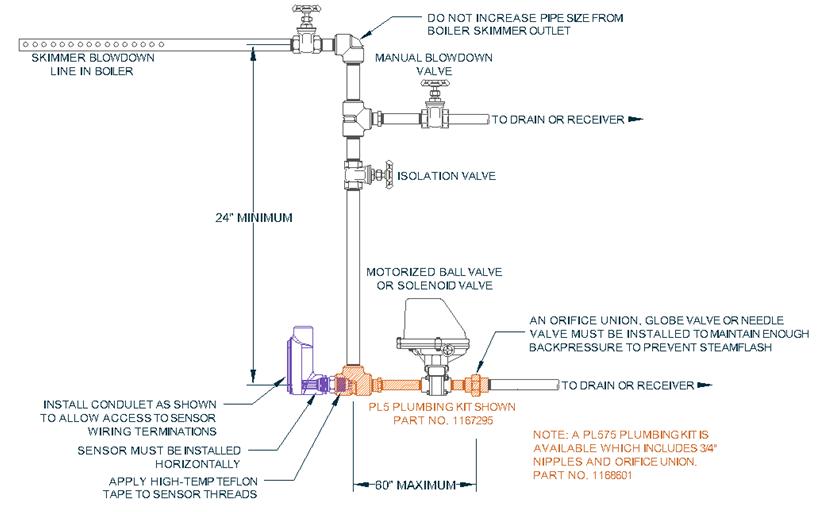 sample cycle plumbing